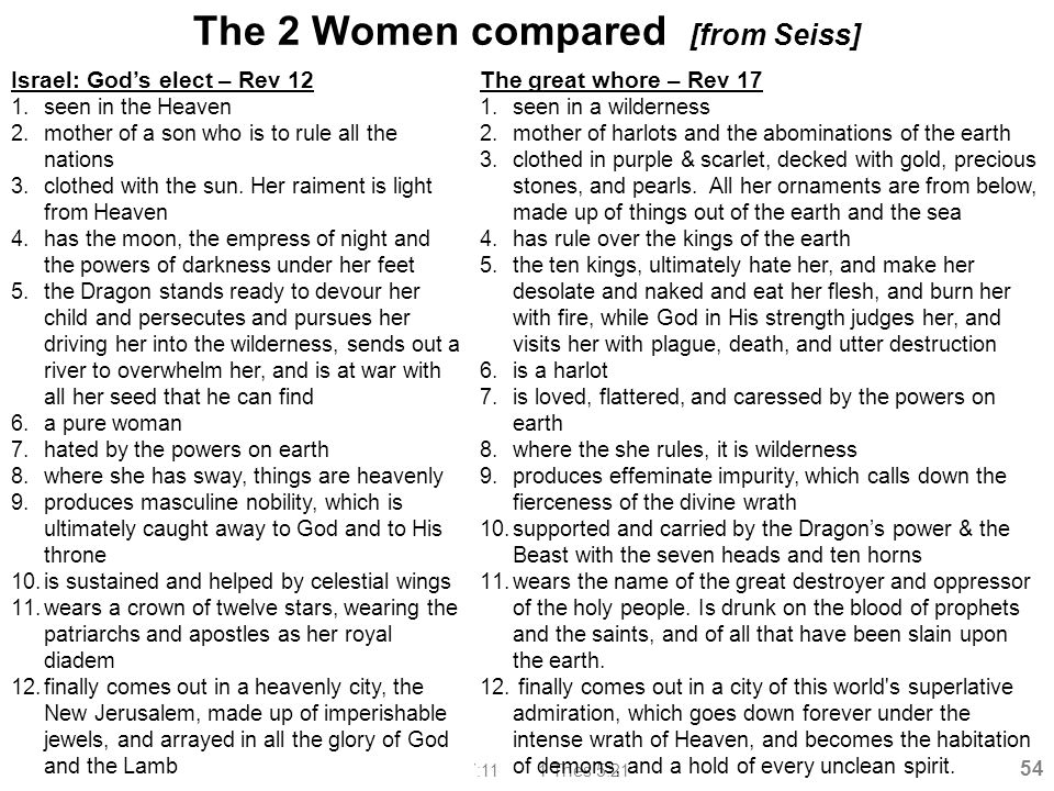 The 2 Women compared [from Seiss]